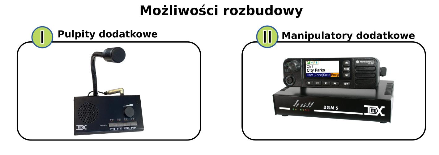 Akcesoria SDM4600