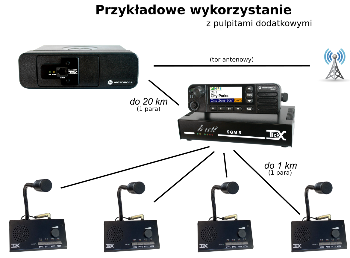 https://trx.pl/pliki/foto/SDM4600_mozliwosci.png